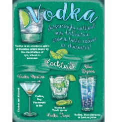 A retro themed metal sign with an assortment of Vodka Cocktails